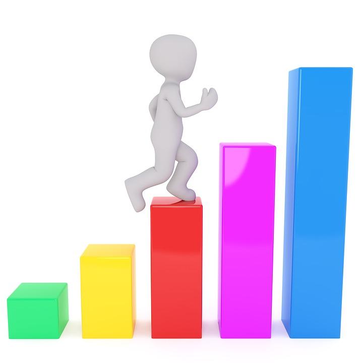 如何寻找出利基市场